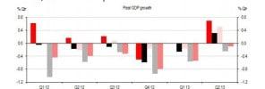 94 - HSBC - Chart 01