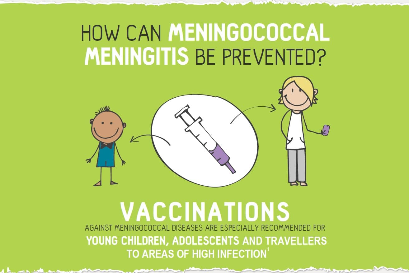 understanding meningococcal diseases essay Meningitis is a serious inflammation of the meninges, the thin, membranous covering of the brain and the spinal cord meningitis is most commonly caused by infection (by bacteria, viruses, or fungi), although it can also be caused by bleeding into the meninges, cancer, disease of the immune system, and an inflammatory response to certain types of chemotherapy or other chemical agents.