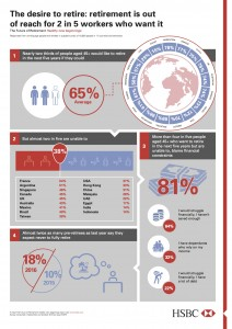 09 - The desire to retire - Infographic