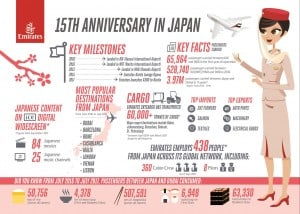 00 - Emirates marks 15th year of connecting Japan to the world - 1 (Copy)
