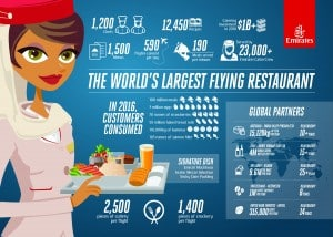 65 - Dining on Emirates - the world's largest flying restaurant - 1-1